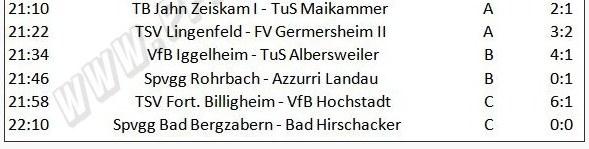 Vorrundenspiele 13 bis 18 am Dienstag